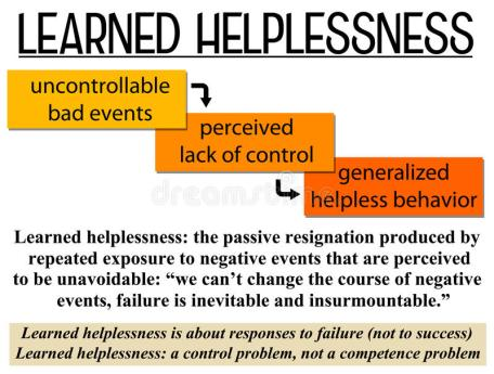 learned-helplessness-describing-psychological-process-61263577